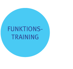 Button Funktionstraining Hannover